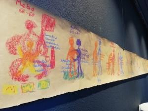 Ausstellung Musuem der Liebesobjekte Backpapierrolle mit Zeichnungen